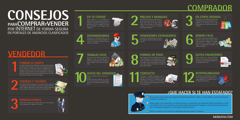Infograf a consejos para comprar y vender en internet - Donde comprar por internet ...